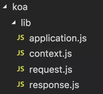 Koa2框架原理解析和实现