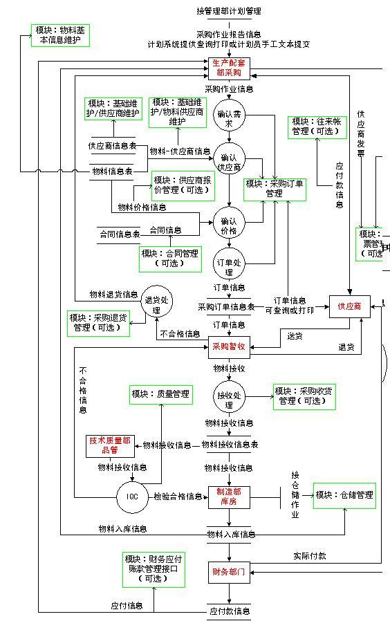 电路 电路图 电子 设计 素材 原理图 564_898 竖版 竖屏