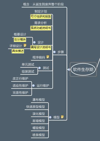 重点是开发的步骤,到软件工程的开发阶段每个步骤
