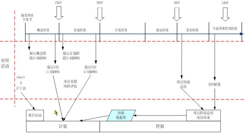 电路 电路图 电子 原理图 850_468