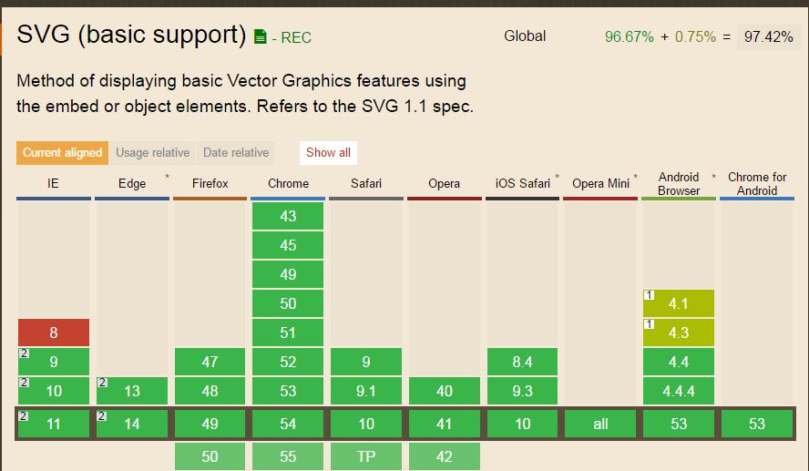 canvas绘图、WebGL、SVG冲压工艺与模具设计成型模图片