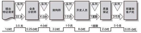 电路 电路图 电子 原理图 591_139