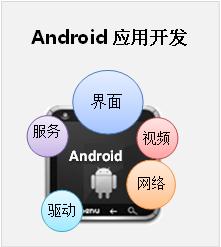 Android学习需要掌握的目标清单列一份