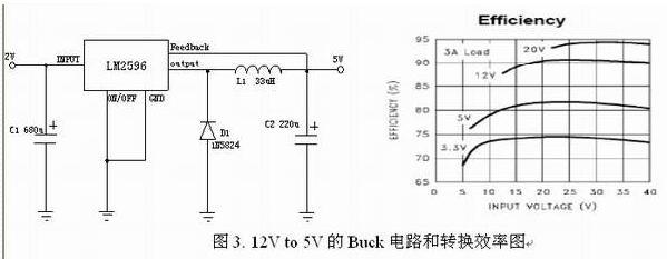 接口驱动电路的低功耗设计