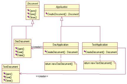 简述逻辑结构的四种基本关系并画出它们的关系图