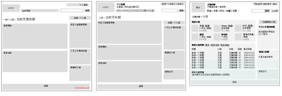 功能结构和页面结构的设计