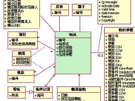 电路 电路图 电子 原理图 454_340