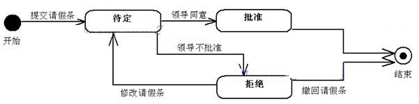 电路 电路图 电子 原理图 601_150