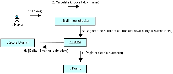 Learn uml with jude 1 11 other diagrams ccuart Image collections
