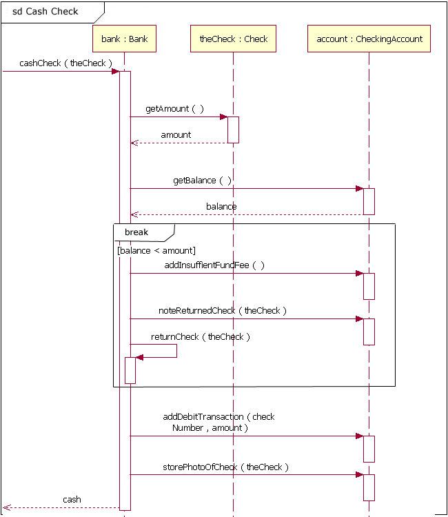 图 16: 来自图 8 的序列图片段的重构,片段使用跳转代替变体