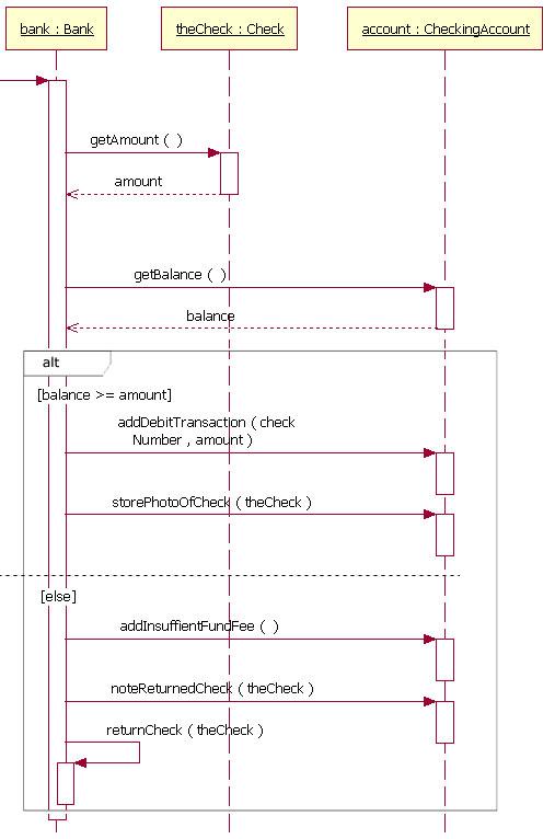 图 8:包含变体组合碎片的一个序列图片段