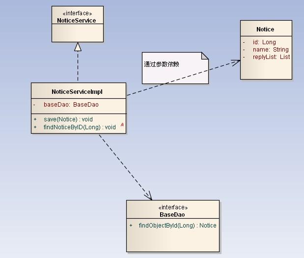 UML 类图与类的关系详解