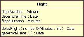 图 1: Flight类的类图
