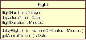 """图 3:Flight类操作参数,包括可选择的""""in""""标识。"""