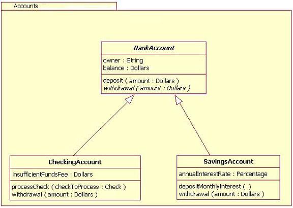 图 8:在软件包的长方形内显示软件包成员的软件包元素例子