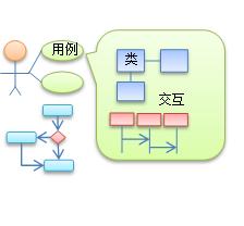 火龙果软件工程