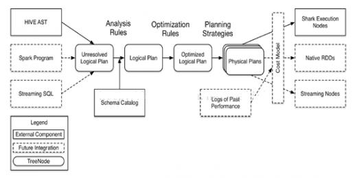 sql深度理解-数据库-火龙果软件工程
