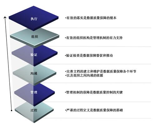 设计思路步骤图
