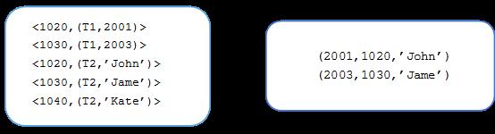 达观数据分析平台架构