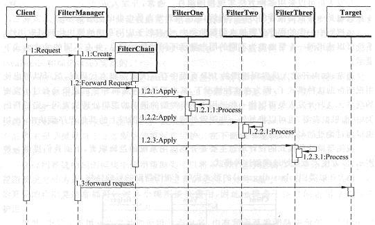 电路 电路图 电子 户型 户型图 平面图 原理图 541_325