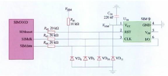 图5 SIM 卡与SIM300D 无线通信模块连接图 3.3. 故障检测电路设计 单元控制器设有电流检测功能,通过电流检测可以判断路灯是否故障。如果路灯故障,通过路灯的电流会极小甚至为零,不足以驱动LED 发光,则故障检测点的电压会低于给定的基准电压,通过电压比较电路给单片机送入一个报警信号。 故障检测模块与单片机接口电路设计如图6所示,基准电压可通过调节滑动变阻器R2的阻值来改变。当路灯正常工作时,故障检测点电压大于基准电压,则运放LM358 输出+ 12 V 的正向饱和电压,该电压经限流电阻和稳压管