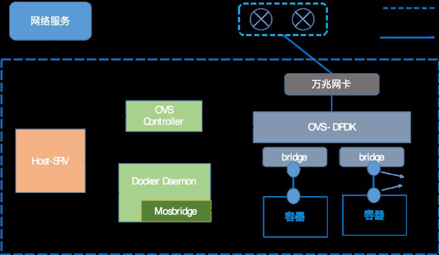 计算机房网络结构图