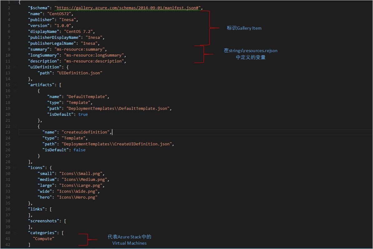 在vmConfig中通过标识信息来指定用我们刚刚上传的镜像来创建新的虚拟机。 4、自定义Gallery Item 前面的几个小节介绍了从自定义镜像创建虚拟机的几个方式,无论是采用PowerShell还是ARM Template,都需要一定的编程基础,那么有没有一种方式,可以在Portal上通过点击操作来创建自定义的虚拟机呢?本节就介绍如何为自定义镜像在Portal上创建图标,也就是Gallery Item。 4.