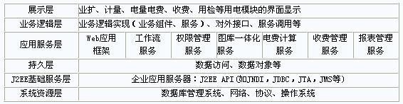 jsp-z/1b接线图